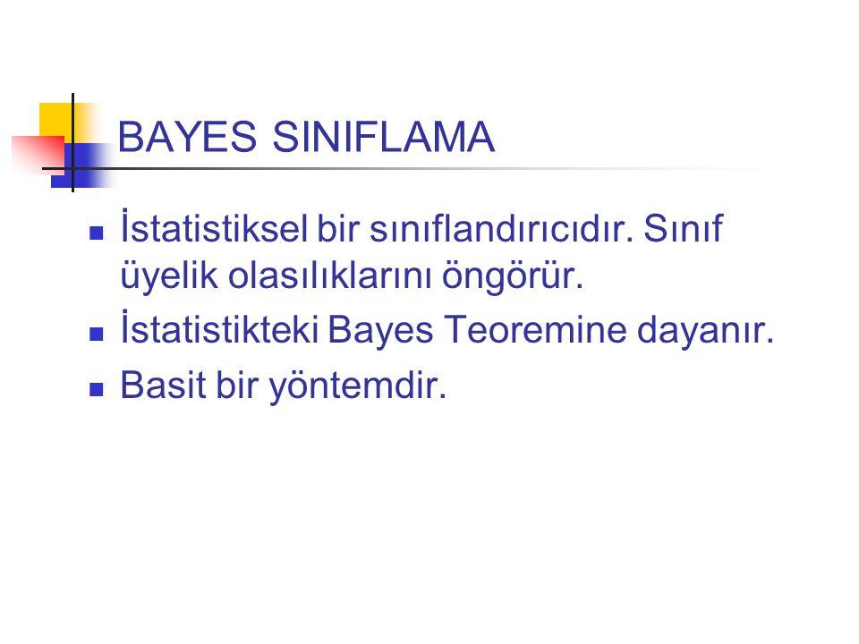 BAYES SINIFLAMA İstatistiksel bir sınıflandırıcıdır. Sınıf üyelik olasılıklarını öngörür. İstatistikteki Bayes Teoremine dayanır.