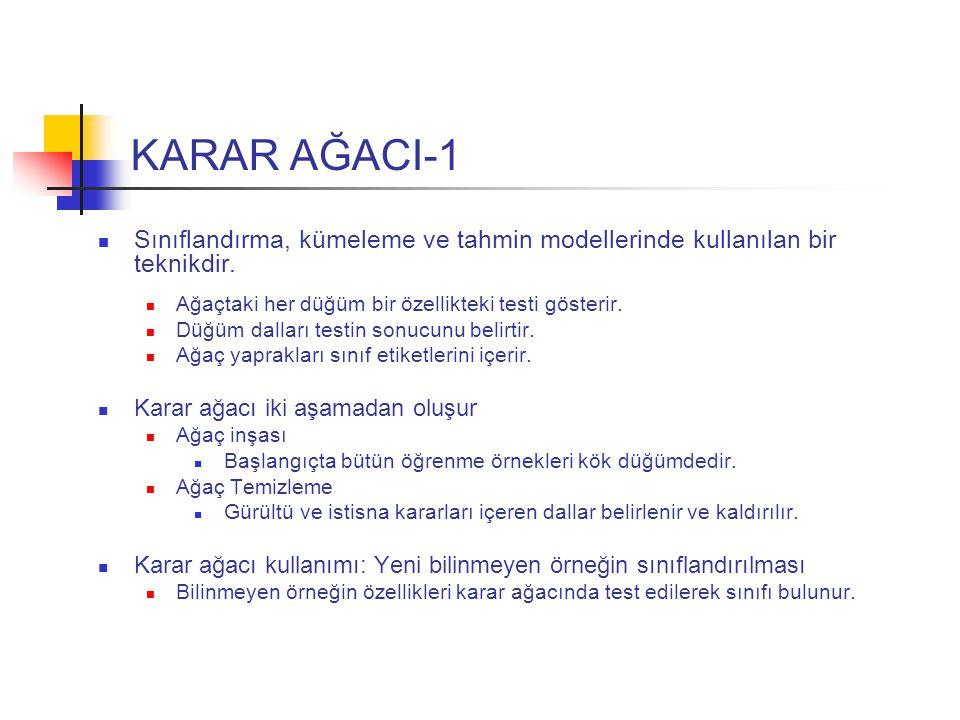 KARAR AĞACI-1 Sınıflandırma, kümeleme ve tahmin modellerinde kullanılan bir teknikdir. Ağaçtaki her düğüm bir özellikteki testi gösterir.