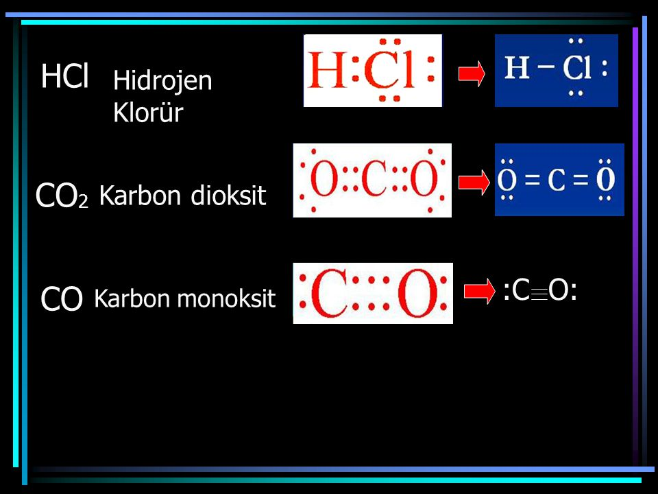 HCl Hidrojen Klorür CO2 Karbon dioksit :C O: CO Karbon monoksit