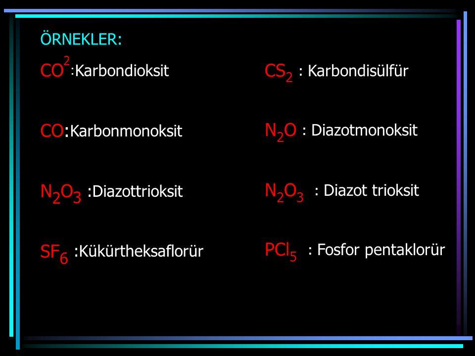 SF6 :Kükürtheksaflorür CS2 : Karbondisülfür N2O : Diazotmonoksit