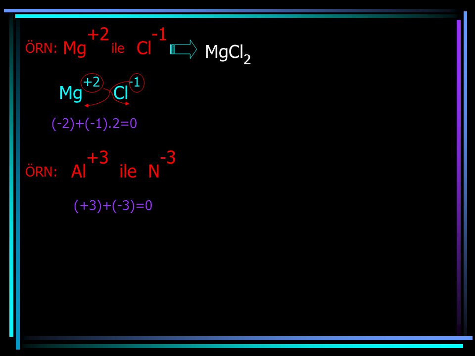 MgCl2 Mg+2 Cl-1 ÖRN: Mg+2 ile Cl-1 (-2)+(-1).2=0 ÖRN: Al+3 ile N-3