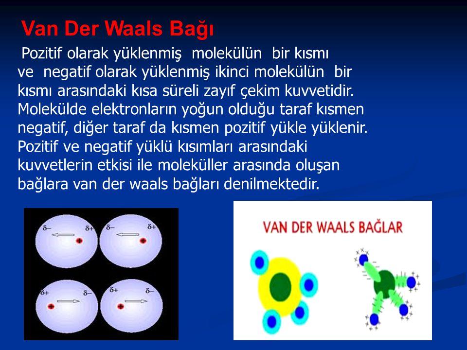 Van Der Waals Bağı