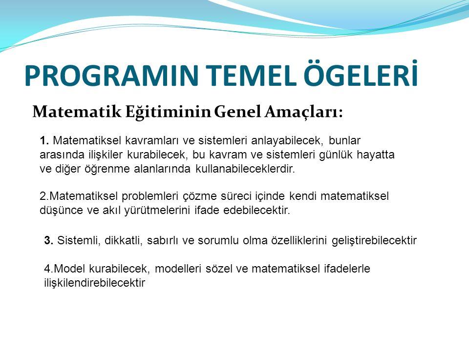 PROGRAMIN TEMEL ÖGELERİ