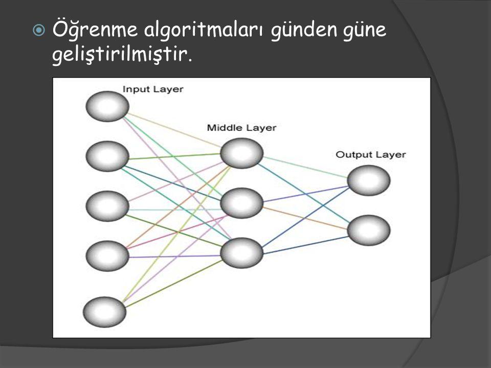 Öğrenme algoritmaları günden güne geliştirilmiştir.