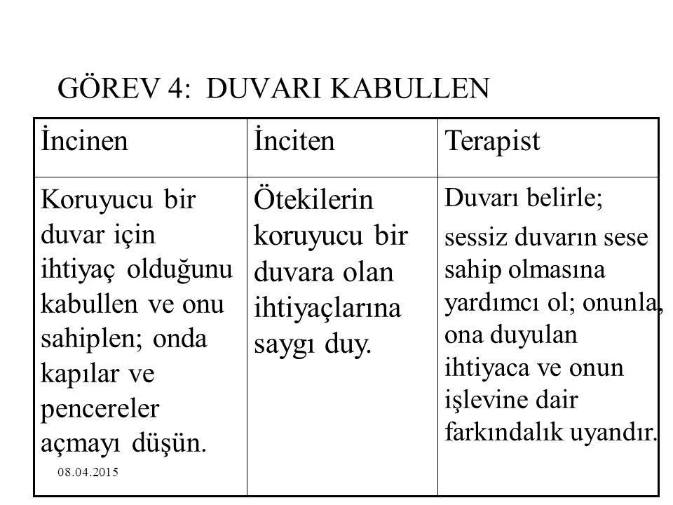 GÖREV 4: DUVARI KABULLEN
