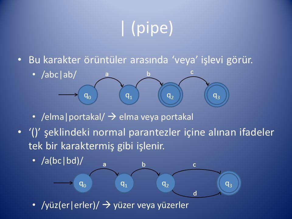 | (pipe) Bu karakter örüntüler arasında 'veya' işlevi görür.
