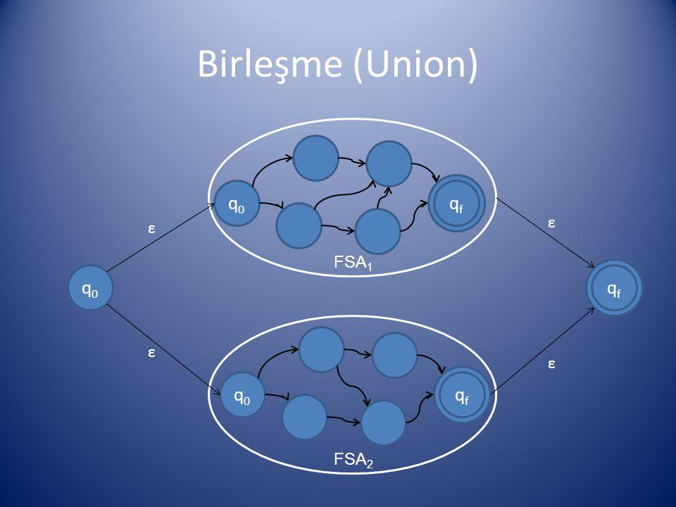 Birleşme (Union) q0 qf ε ε FSA1 q0 qf ε ε q0 qf FSA2