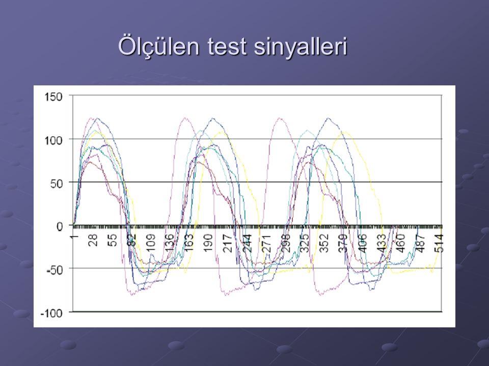 Ölçülen test sinyalleri