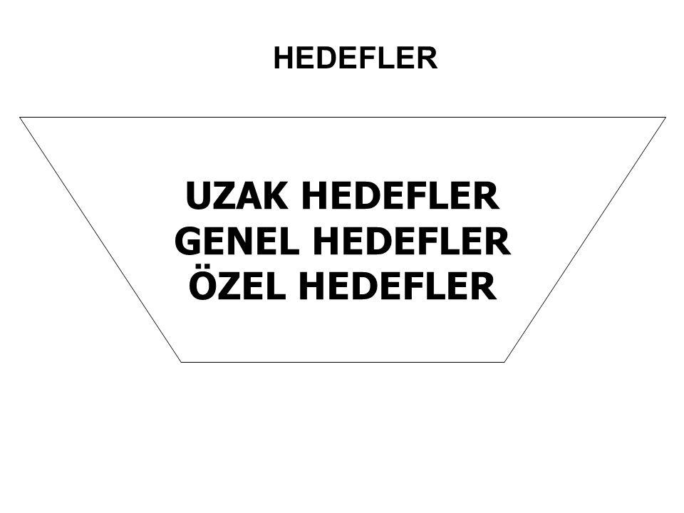 UZAK HEDEFLER GENEL HEDEFLER ÖZEL HEDEFLER