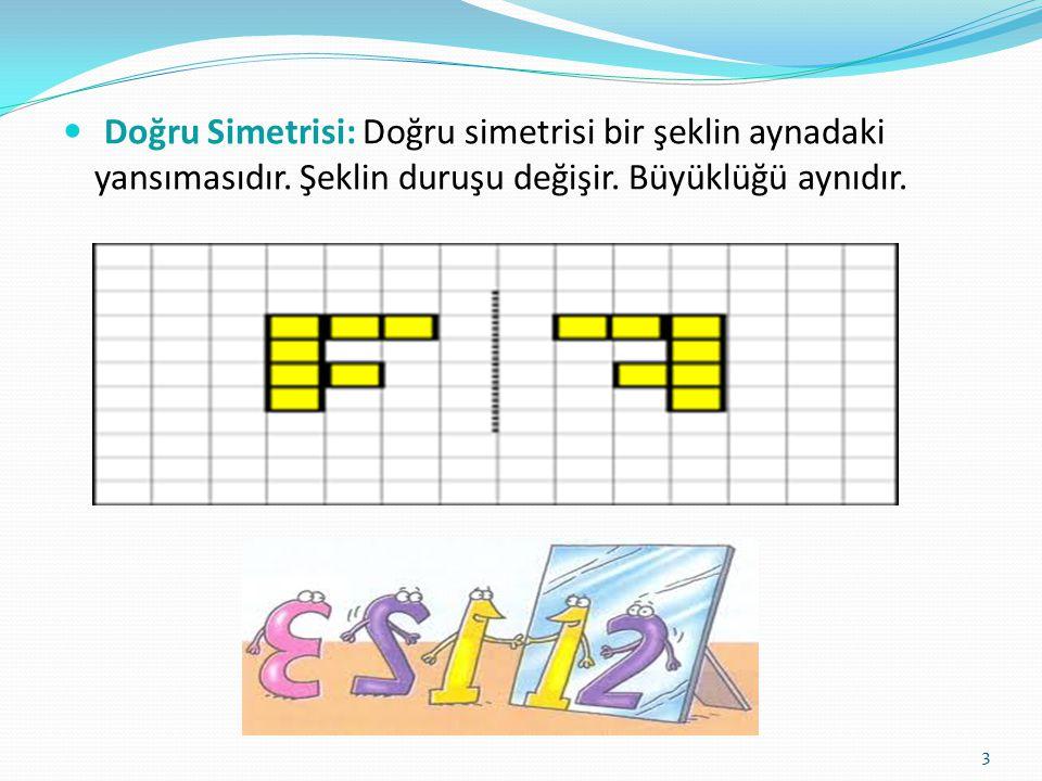 Doğru Simetrisi: Doğru simetrisi bir şeklin aynadaki yansımasıdır