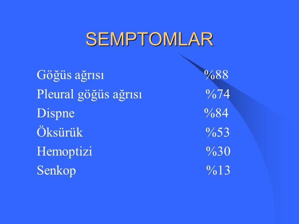 SEMPTOMLAR Göğüs ağrısı %88 Pleural göğüs ağrısı %74 Dispne %84