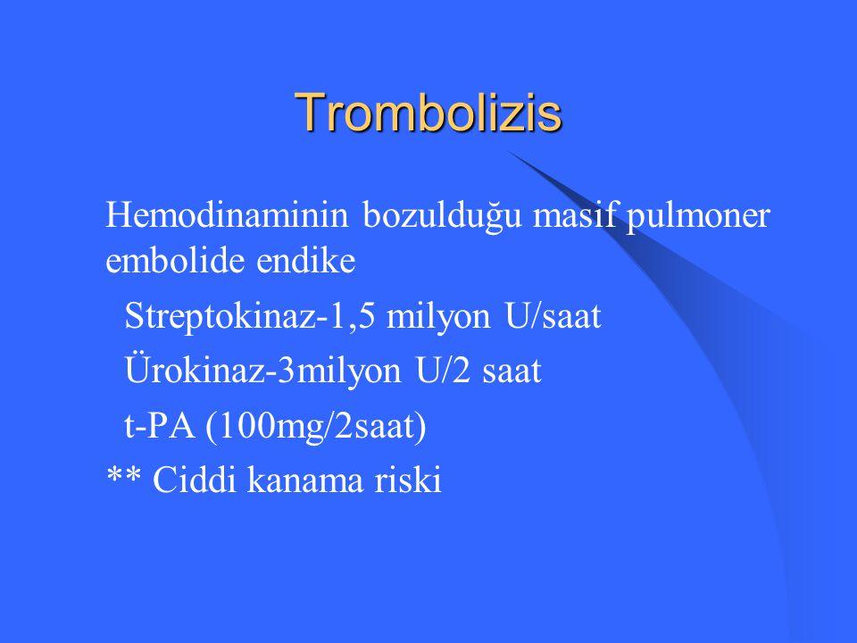Trombolizis Hemodinaminin bozulduğu masif pulmoner embolide endike