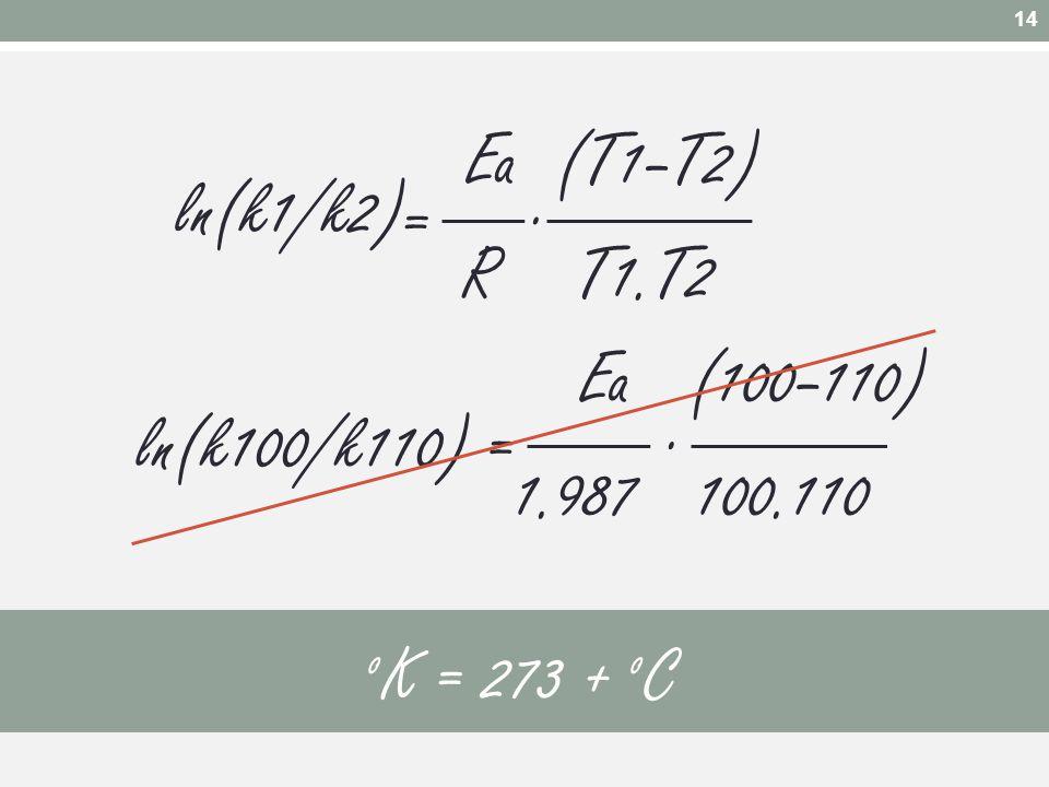 Ea (T1–T2) R T1.T2 . ln(k1/k2) = Ea (100–110) . 1.987 100.110
