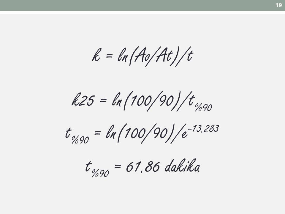 k = ln(Ao/At)/t k25 = ln(100/90)/t%90 t%90 = ln(100/90)/e-13.283