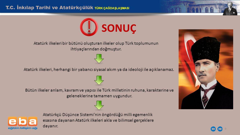 ! SONUÇ T.C. İnkılap Tarihi ve Atatürkçülük TÜRK ÇAĞDAŞLAŞMASI