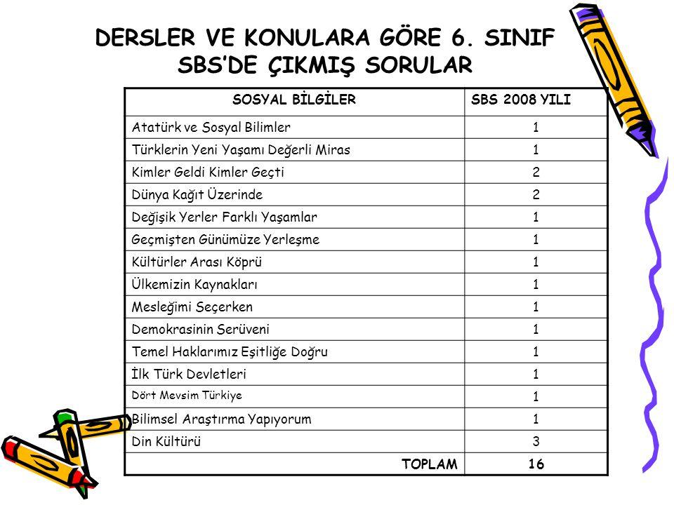 DERSLER VE KONULARA GÖRE 6. SINIF SBS'DE ÇIKMIŞ SORULAR