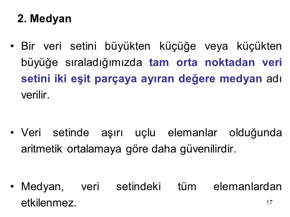 2. Medyan