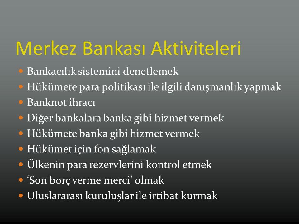 Merkez Bankası Aktiviteleri