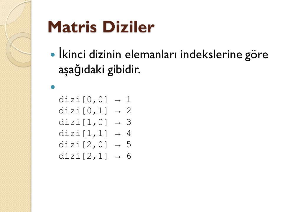 Matris Diziler İkinci dizinin elemanları indekslerine göre aşağıdaki gibidir.