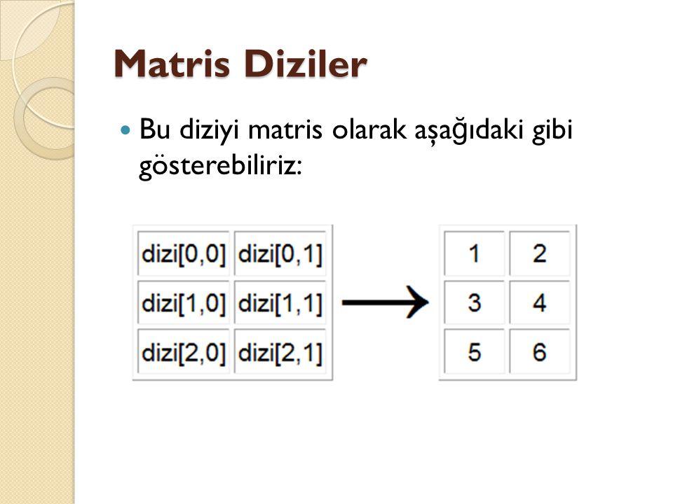 Matris Diziler Bu diziyi matris olarak aşağıdaki gibi gösterebiliriz: