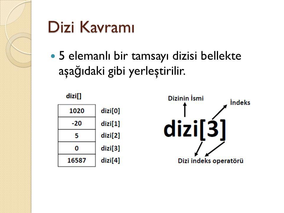 Dizi Kavramı 5 elemanlı bir tamsayı dizisi bellekte aşağıdaki gibi yerleştirilir.