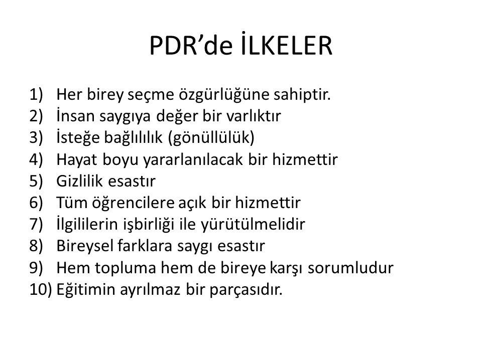 PDR'de İLKELER Her birey seçme özgürlüğüne sahiptir.