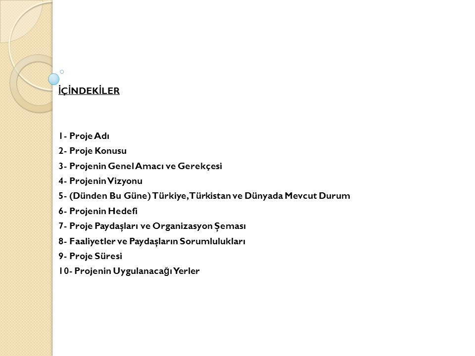İÇİNDEKİLER 1- Proje Adı. 2- Proje Konusu. 3- Projenin Genel Amacı ve Gerekçesi. 4- Projenin Vizyonu.