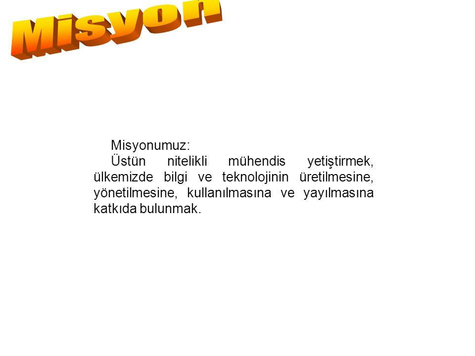 Misyon Misyonumuz: