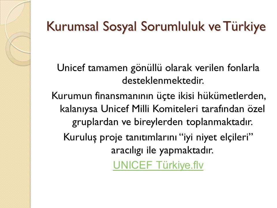 Kurumsal Sosyal Sorumluluk ve Türkiye