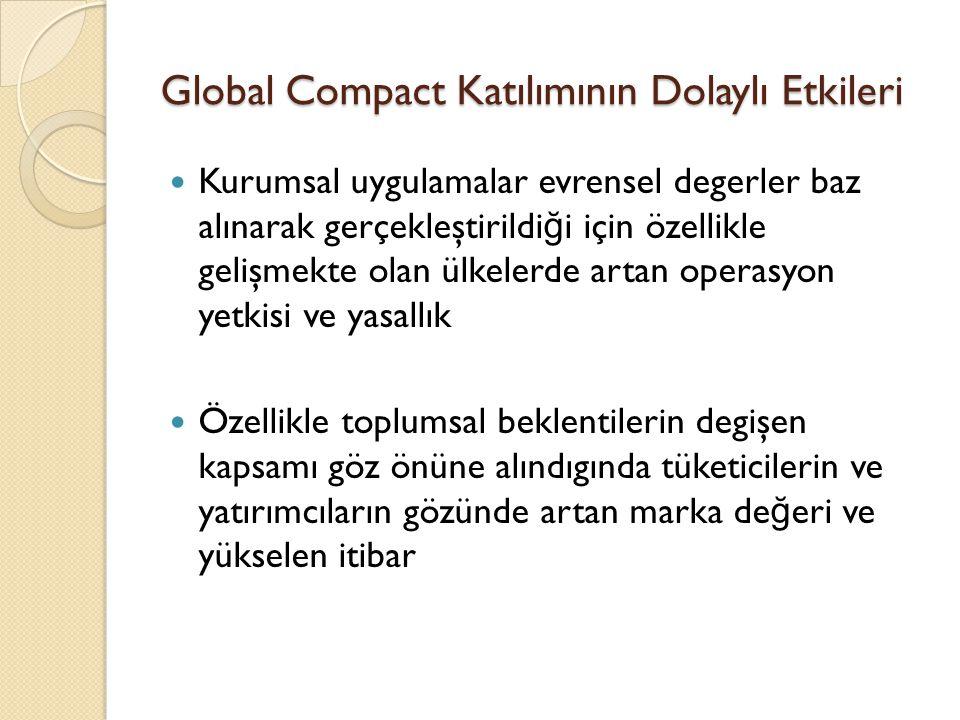 Global Compact Katılımının Dolaylı Etkileri