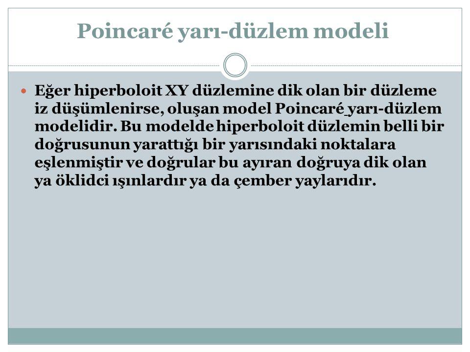 Poincaré yarı-düzlem modeli