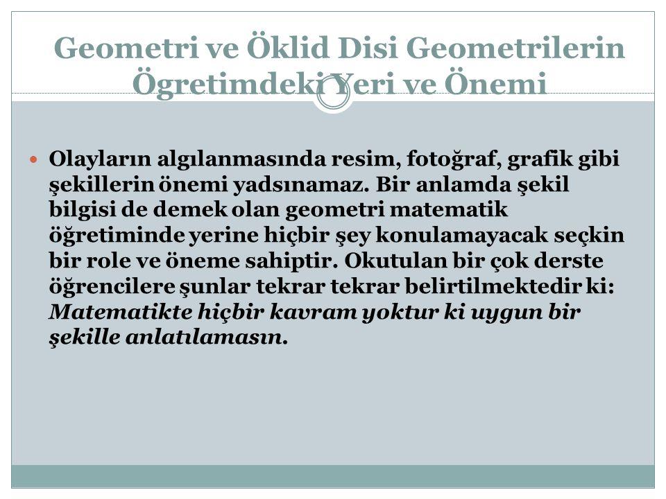 Geometri ve Öklid Disi Geometrilerin Ögretimdeki Yeri ve Önemi