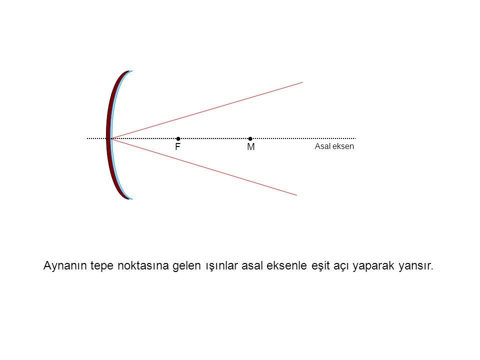 M F Asal eksen Aynanın tepe noktasına gelen ışınlar asal eksenle eşit açı yaparak yansır.