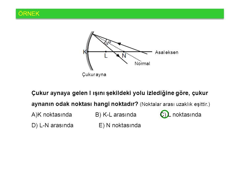 K noktasında B) K-L arasında C) L noktasında