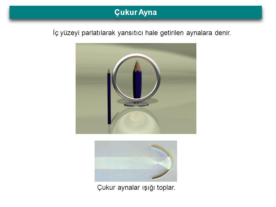 Çukur Ayna İç yüzeyi parlatılarak yansıtıcı hale getirilen aynalara denir.