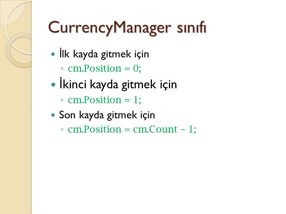 CurrencyManager sınıfı