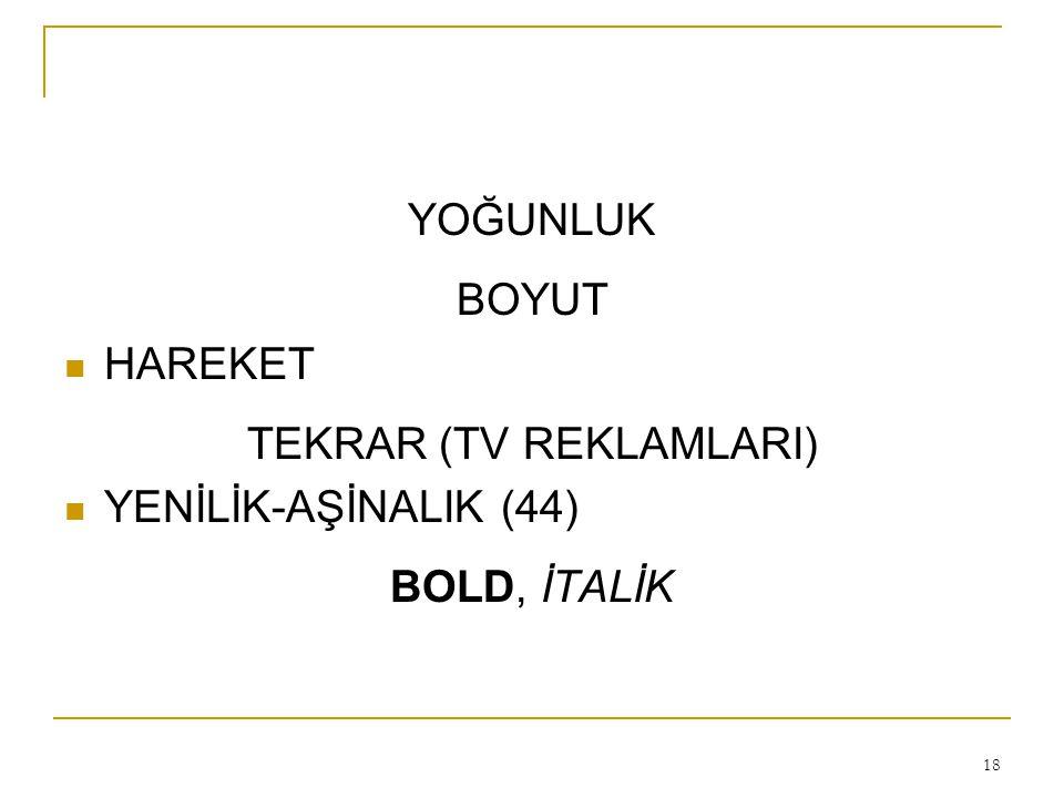 TEKRAR (TV REKLAMLARI)