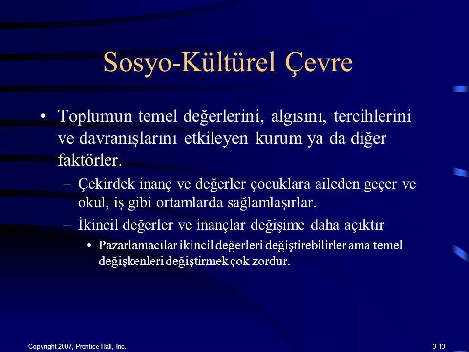 Sosyo-Kültürel Çevre Toplumun temel değerlerini, algısını, tercihlerini ve davranışlarını etkileyen kurum ya da diğer faktörler.