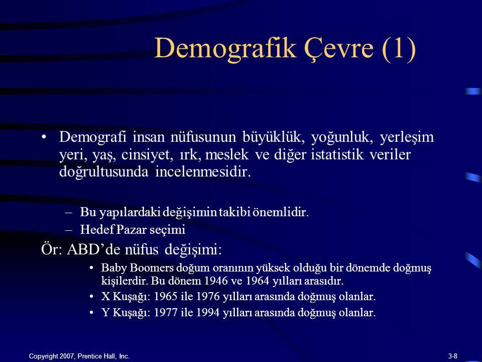 4/10/2017 Demografik Çevre (1)