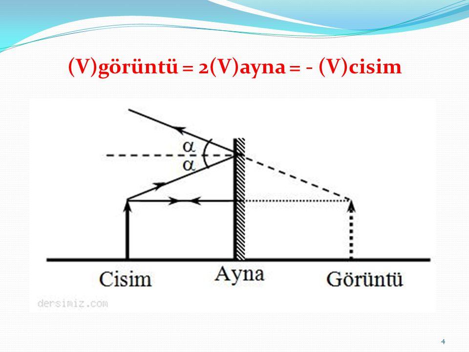 (V)görüntü = 2(V)ayna = - (V)cisim