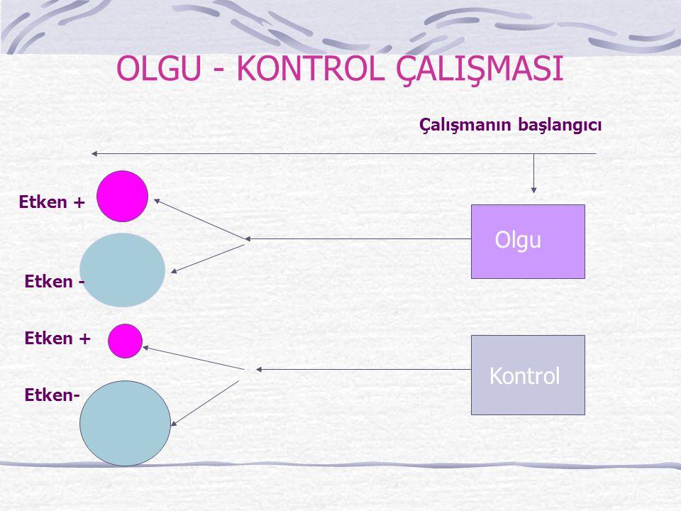 OLGU - KONTROL ÇALIŞMASI Çalışmanın başlangıcı