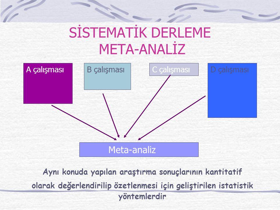 SİSTEMATİK DERLEME META-ANALİZ