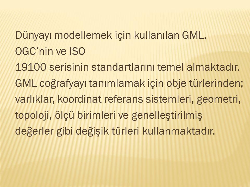 Dünyayı modellemek için kullanılan GML, OGC'nin ve ISO 19100 serisinin standartlarını temel almaktadır.