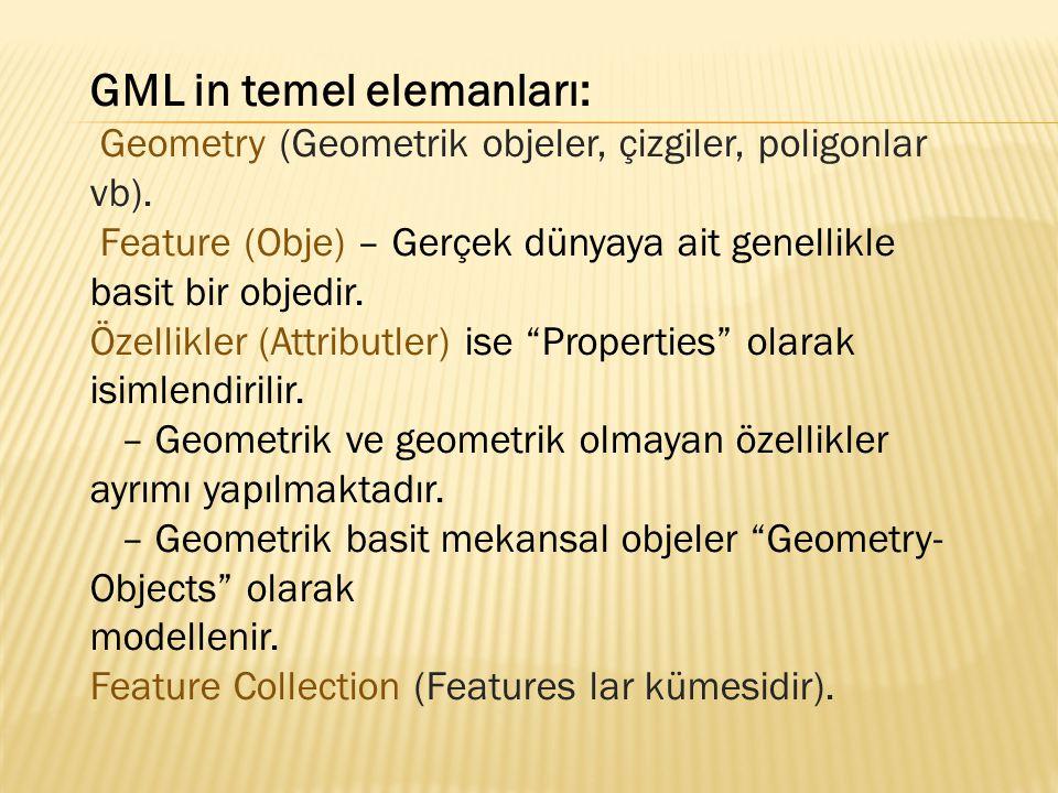 GML in temel elemanları: