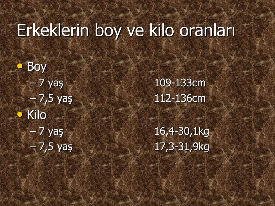 Erkeklerin boy ve kilo oranları