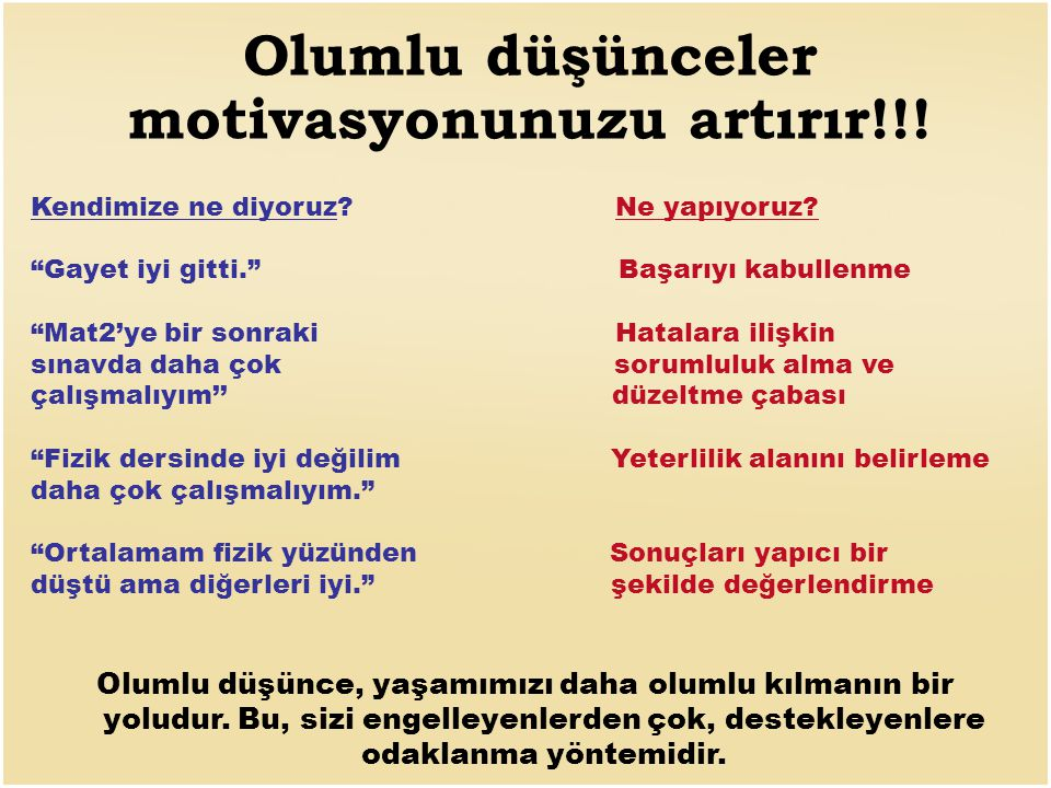 Olumlu düşünceler motivasyonunuzu artırır!!!