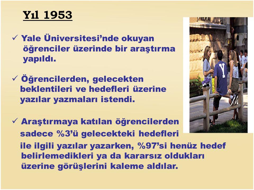 Yıl 1953 Yale Üniversitesi'nde okuyan