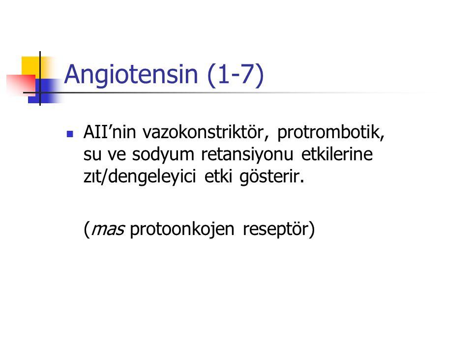 Angiotensin (1-7) AII'nin vazokonstriktör, protrombotik, su ve sodyum retansiyonu etkilerine zıt/dengeleyici etki gösterir.