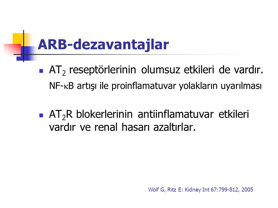 ARB-dezavantajlar AT2 reseptörlerinin olumsuz etkileri de vardır.