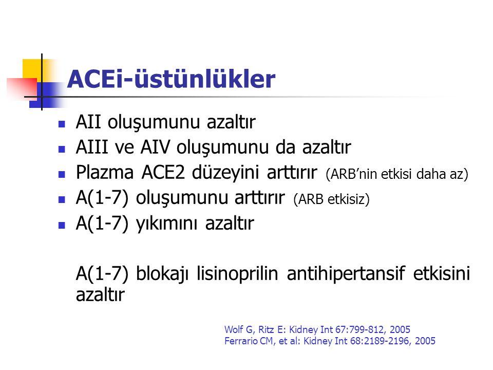 ACEi-üstünlükler AII oluşumunu azaltır
